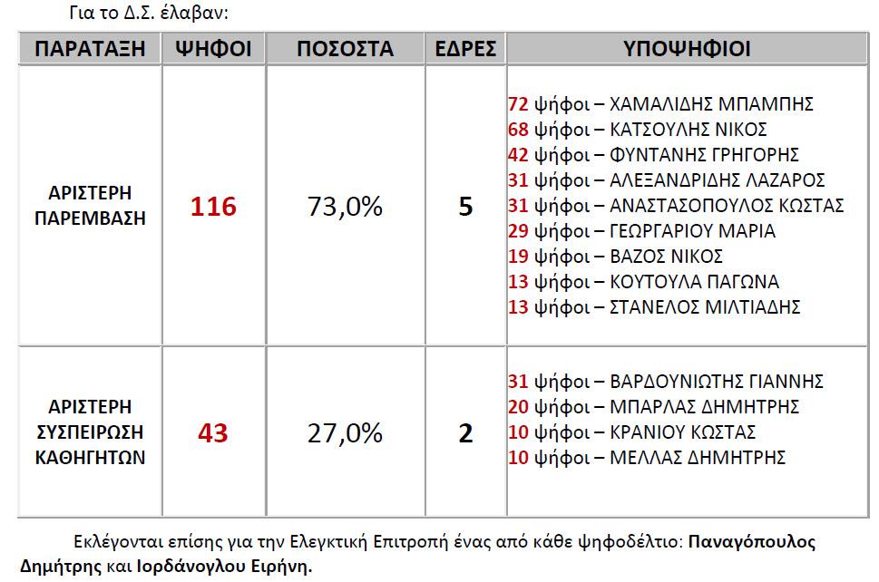 apotelesmata17